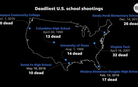 """They Don't Care About Us"": Right to Life vs. Right to Guns"